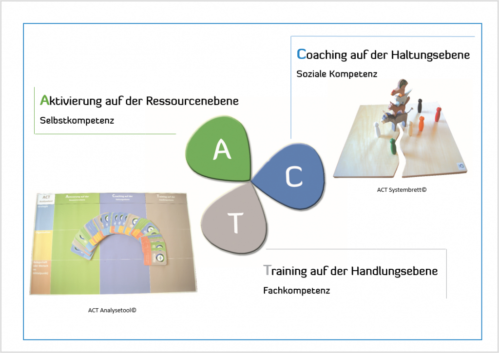 ACT Handlungskompetenz2